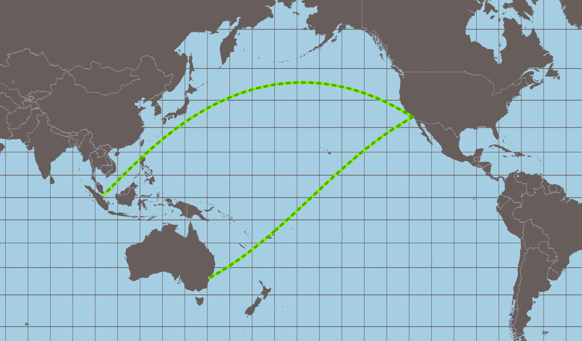 Fig 4. Geodesic lines crossing 180º, Mercator Projection (Centered on 150ºE).