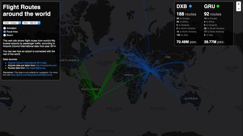 DataScience: rutas entre JFK de New York y PEK de Beijing