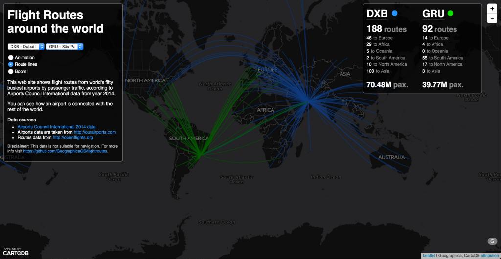 DataScience: rutas entre GRU de São Paulo y DXB de Dubai
