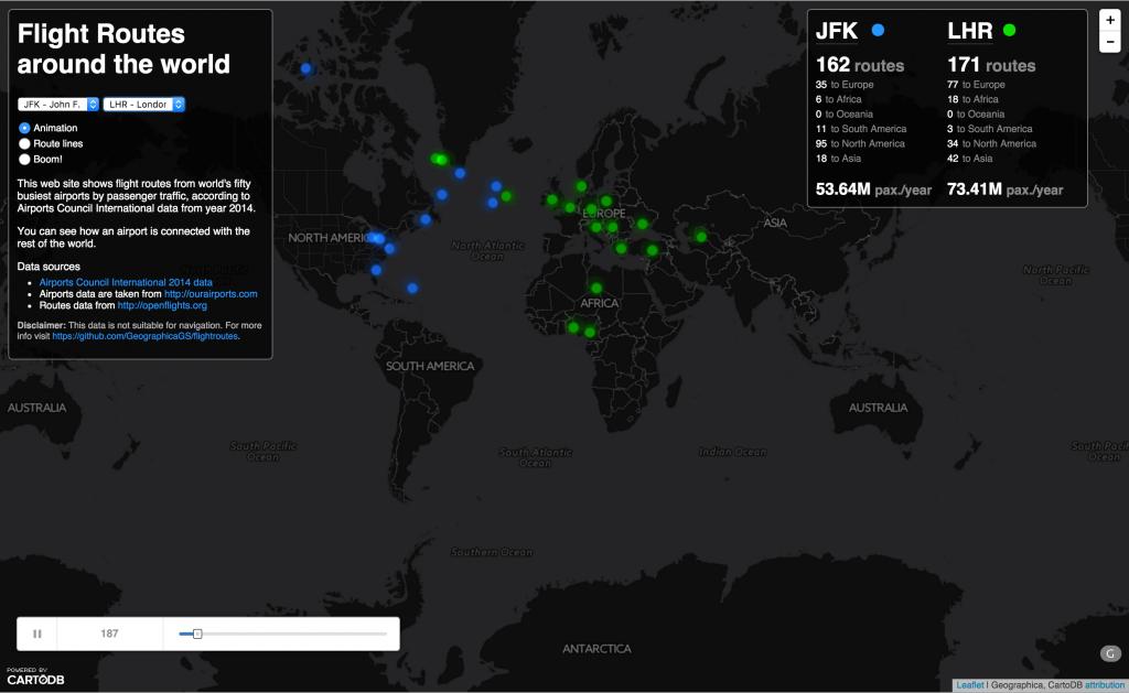 DataScience: rutas entre el JFK de New York y el PEK de Beijing