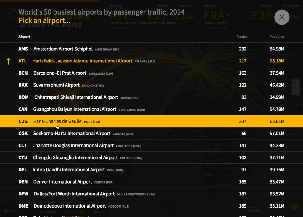World's 50 busiest airports by passenger traffic, 2014